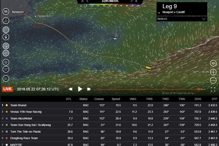 The 9th stage of Volvo Ocean Race started!